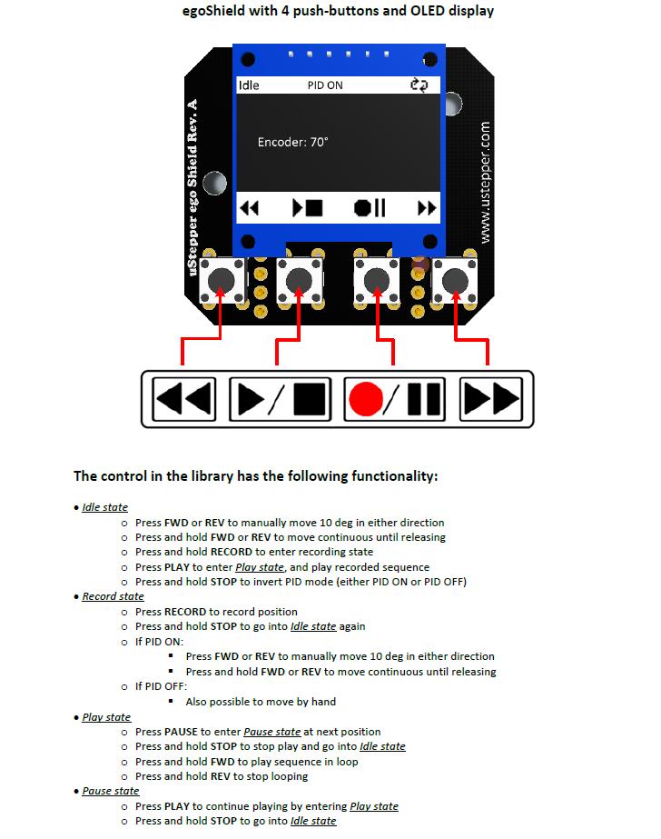 egoShield: Arduino library for the uStepper egoShield shield